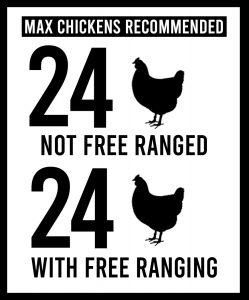 8 FOOT American Coop chicken amounts-8X30 COOP