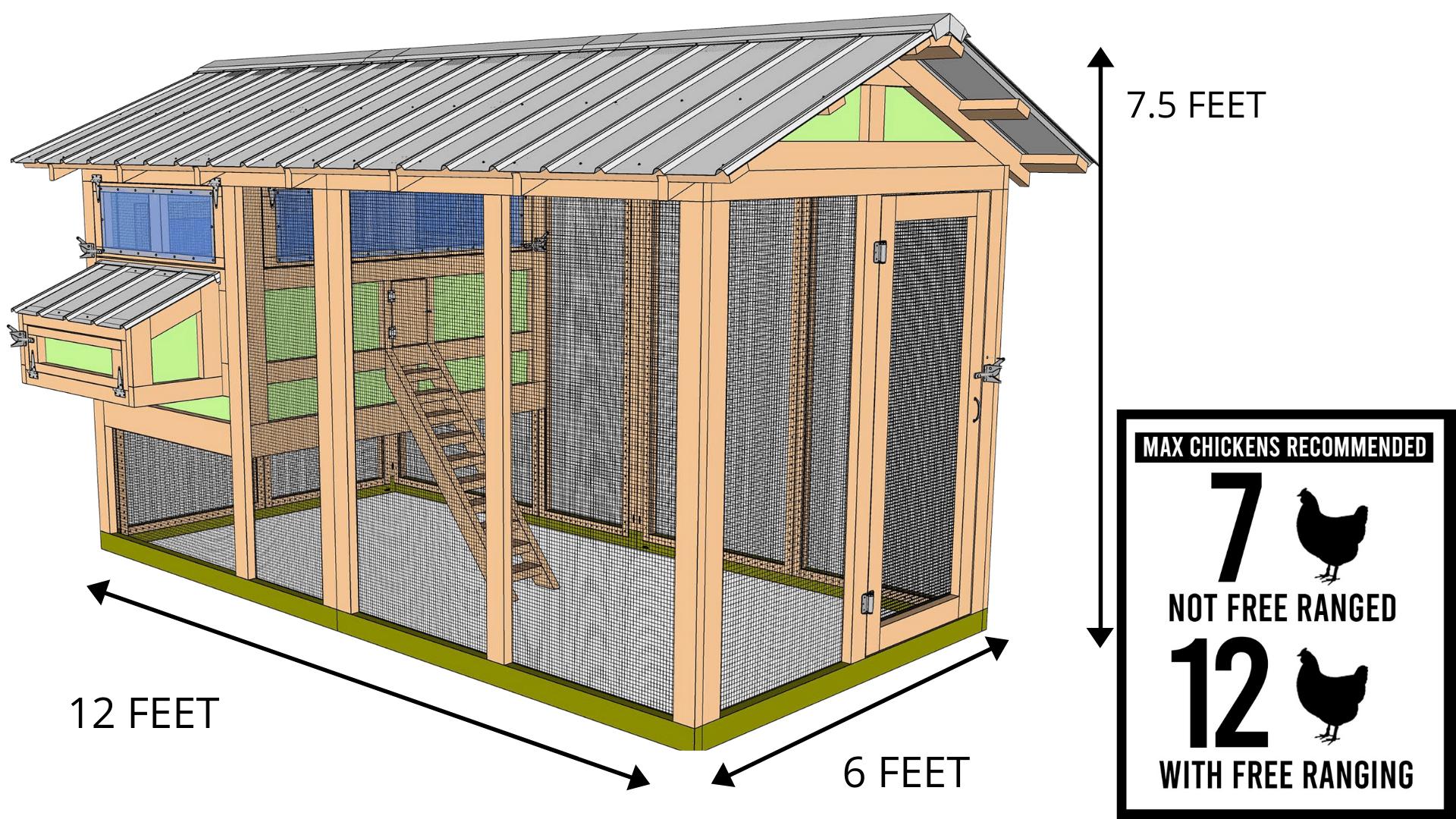 6'x12' American Coop with 4'x6' henhouse