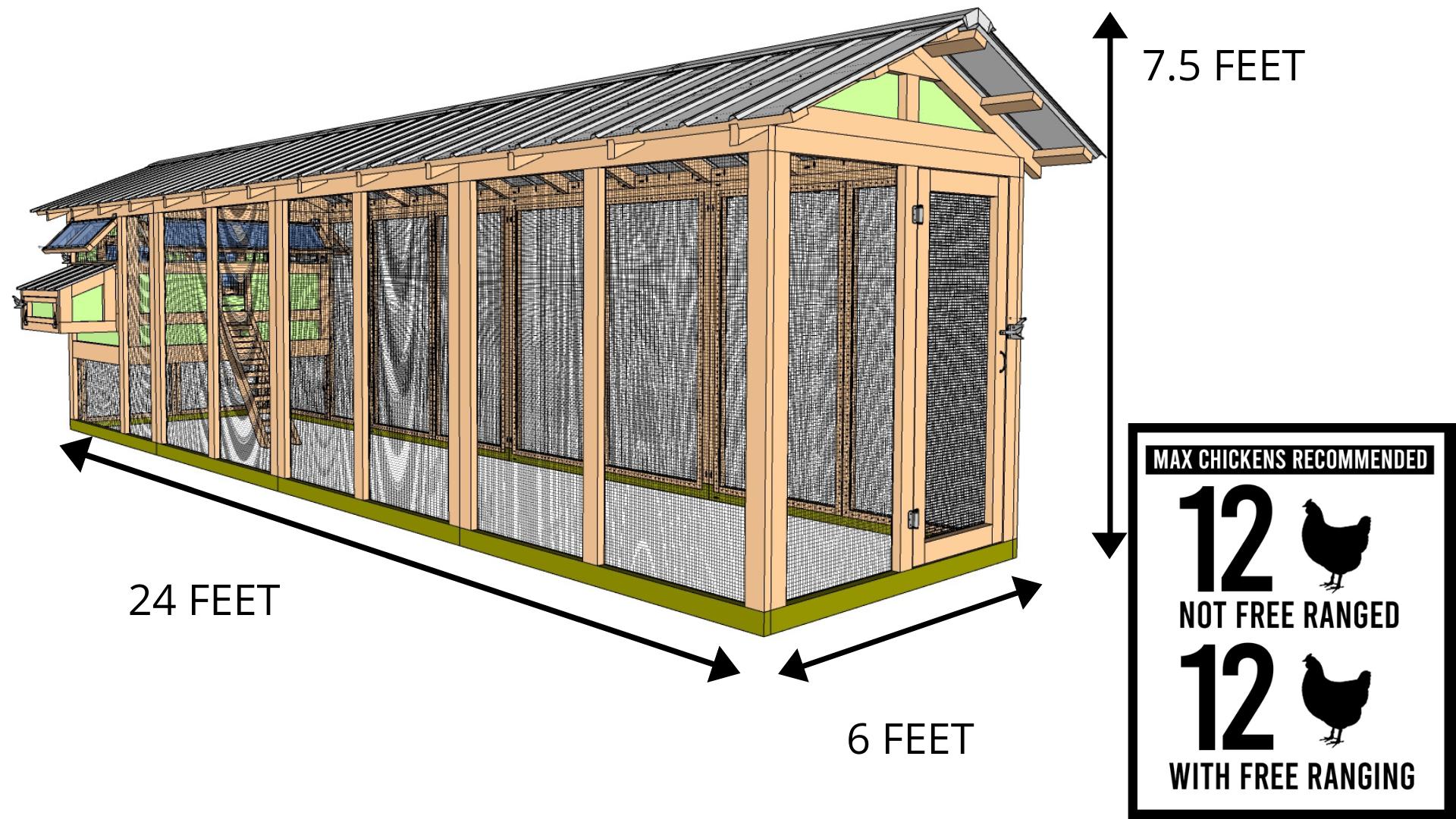 6'x24' American Coop with 4'x6' henhouse
